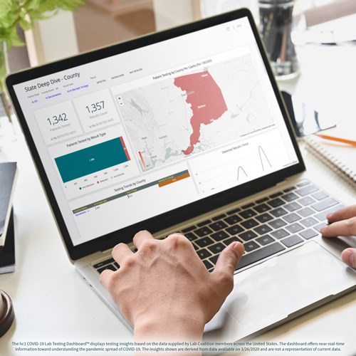 Sonora Quest Laboratories Partners with hc1 for the Launch of the CV19 Lab Testing Dashboard to Support Public Health Response